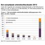 25% av ungdomarna i Europa har inget jobb